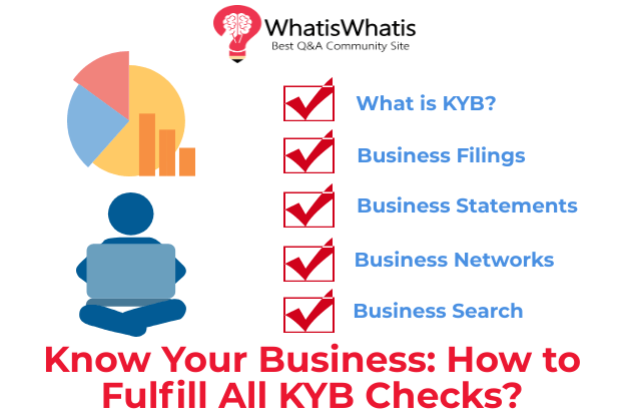 Know Your Business: How to Fulfill All KYB Checks?