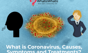 What Are the Signs and Symptoms of Coronavirus? A Complete Guide