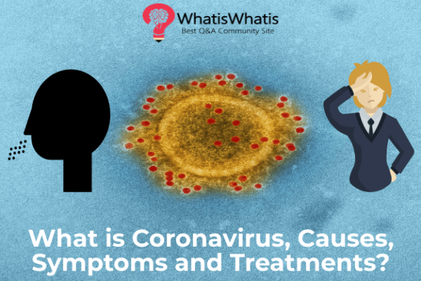 What is Coronavirus, Causes, Symptoms and Treatments?