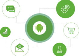 What are the latest tools for android application development other then described below?