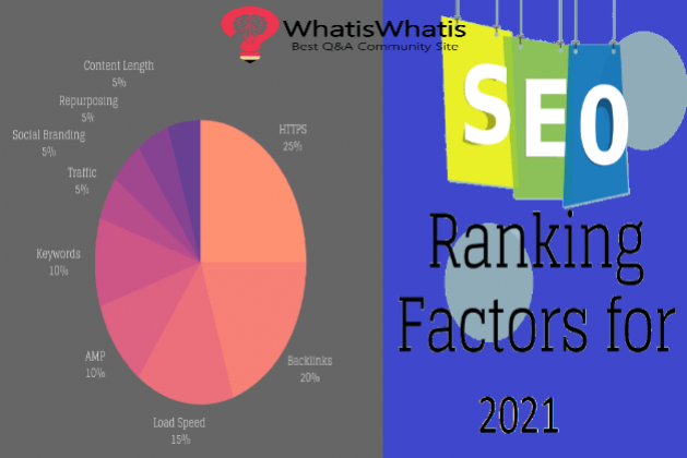 Search Engines Ranking Factors: Learn to Find Crucial One for Your Business