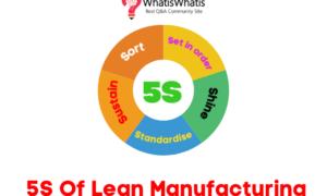 5S Of Lean Manufacturing