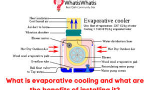What is evaporative cooling and what are the benefits of installing it?