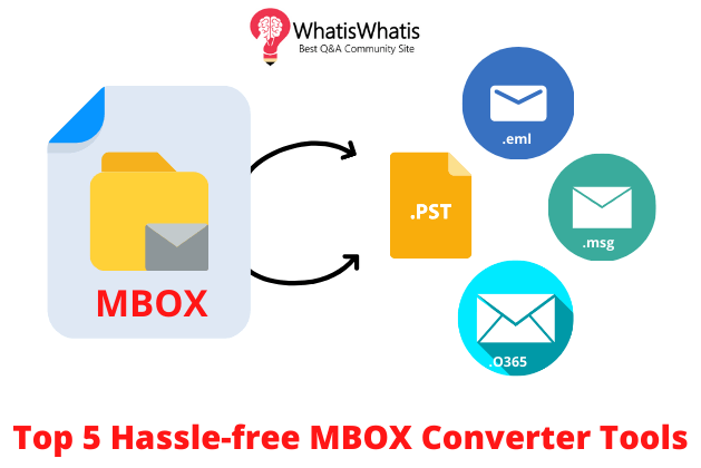 Top 5 Hassle-free MBOX Converter Tools