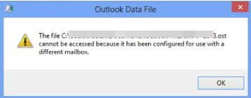 Outlook Profile.ost Cannot be Opened